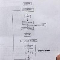 達栄工業製金属プレス機 (5)