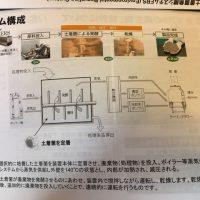 食品残渣発酵減容プラント (1)